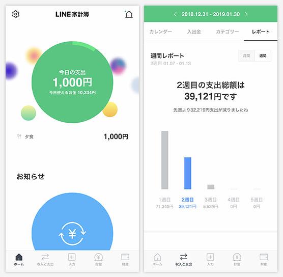 家計 簿 ライン 無料オフライン家計簿アプリ3つを比較!無駄遣い発見でお小遣いアップ!?