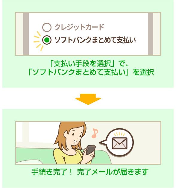 「支払い手段を選択」で、 「ソフトバンクまとめて支払い」を選択→※商品をご購入の場合、情報連携画面で、「同意する」をクリック→購入画面で、暗証番号を入力→手続き完了!完了メールが届きます